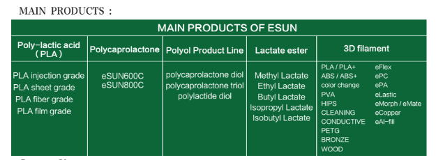 eSun Filament PLA//ABS//PETG//PVA//HIPS//eLastic//Cleaning//Wood//Bronze