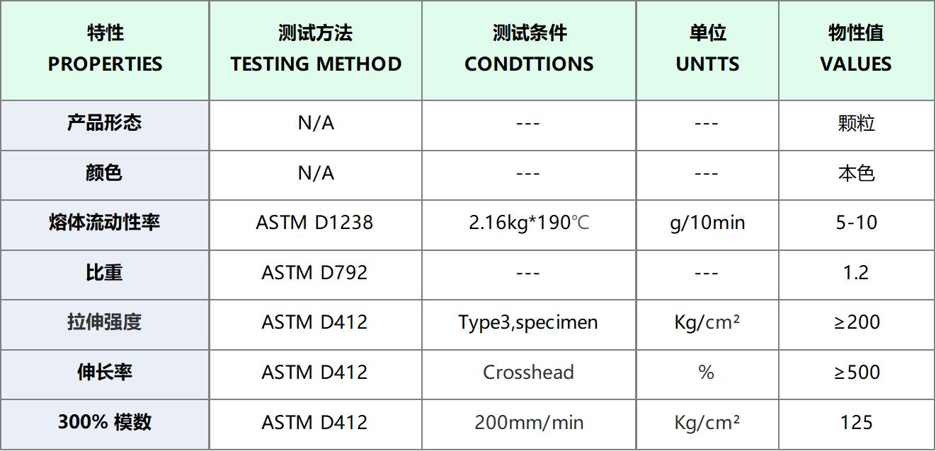 生物降解淋膜料eSunBio1403B技术参数